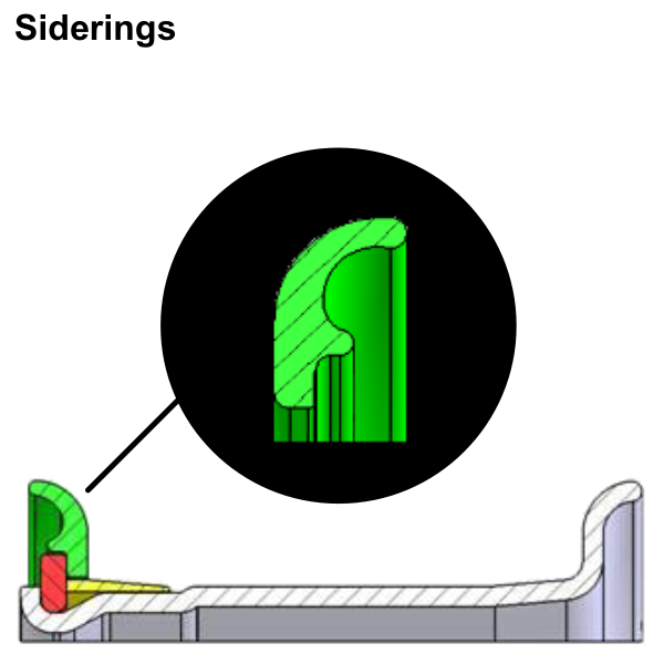 Inel lateral Sidering